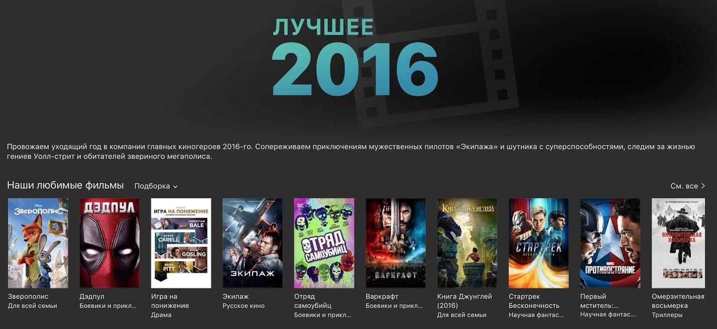 Рейтинг фильмов список лучших по годам жанрам  Топ